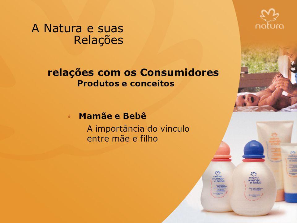 Ekos relações com os Consumidores Produtos e conceitos O uso sustentável da biodiversividade A Natura e suas Relações