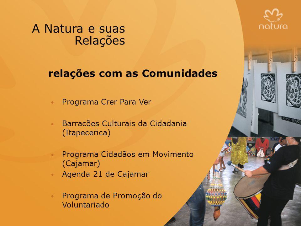 relações com o Meio Ambiente Compromisso com a sustentabilidade ISO 14000 Uso de refis ETE Programa de Certificação de Ativos A Natura e suas Relações