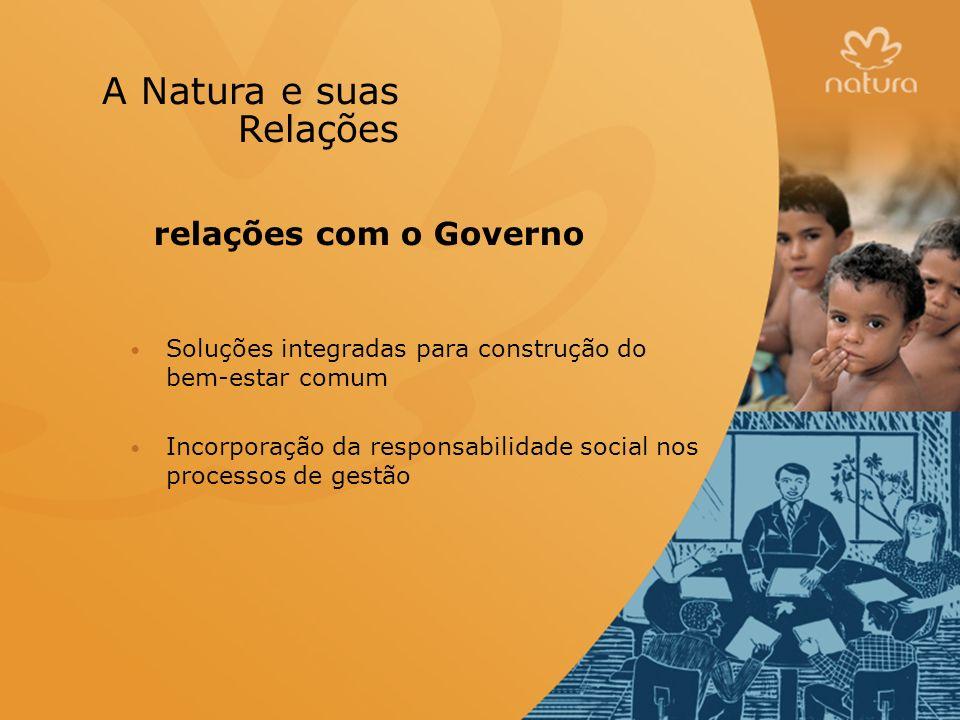 Visão e entusiasmo pela atuação da empresa Investimentos atrativamente remunerados Transparência e qualidade na informação relações com os Acionistas A Natura e suas Relações