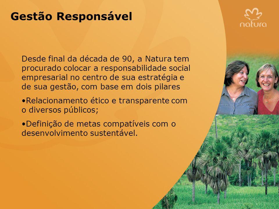Sistema criado em 2004 responsável por: Diagnostico detalhado do relacionamento da Natura com seus diversos públicos; Levantamento de temas a serem incorporados ao planejamento estratégico.