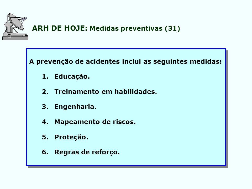 ARH DE HOJE: Medidas preventivas (31) A prevenção de acidentes inclui as seguintes medidas: 1.Educação. 2.Treinamento em habilidades. 3.Engenharia. 4.