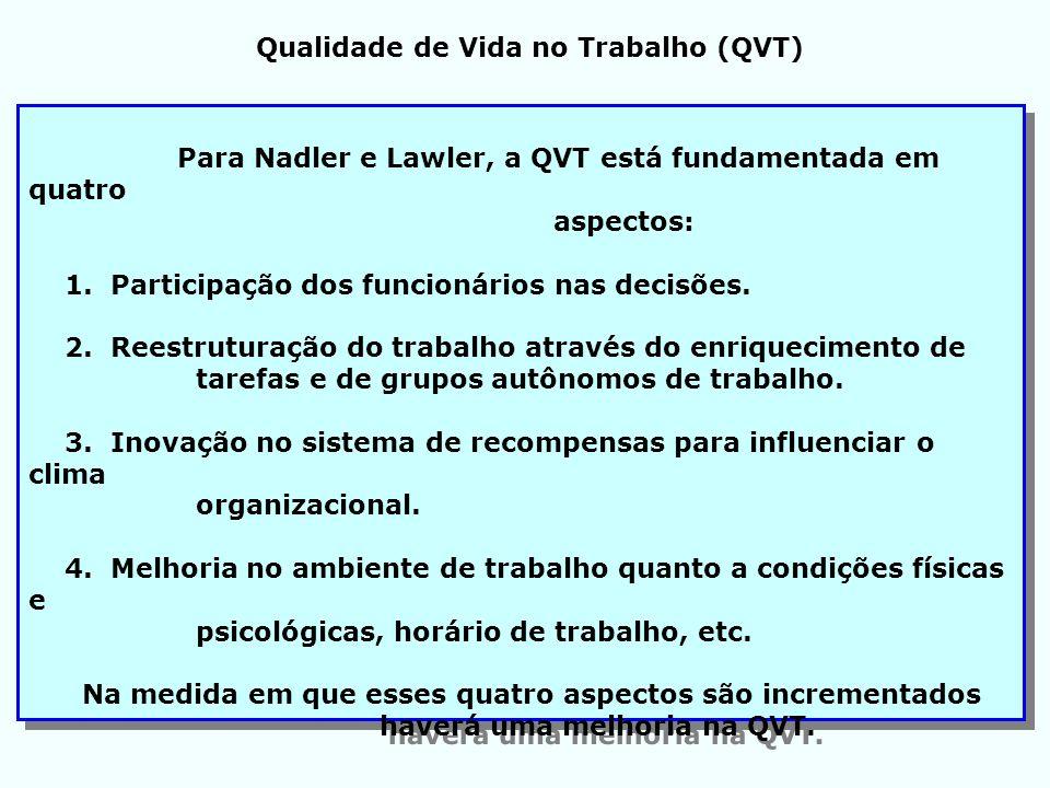 Para Nadler e Lawler, a QVT está fundamentada em quatro aspectos: 1. Participação dos funcionários nas decisões. 2. Reestruturação do trabalho através