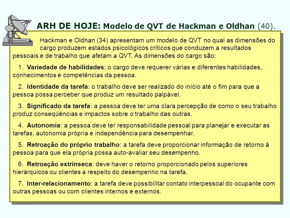 Hackman e Oldhan (34) apresentam um modelo de QVT no qual as dimensões do cargo produzem estados psicológicos críticos que conduzem a resultados pesso