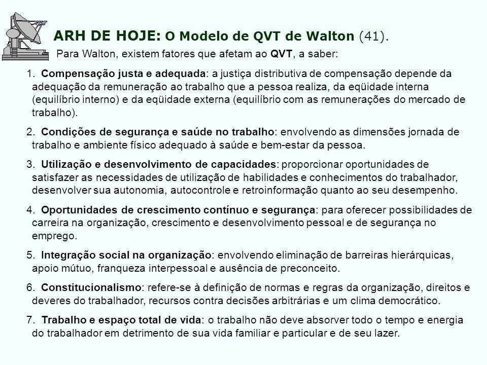 Para Walton, existem fatores que afetam ao QVT, a saber: 1. Compensação justa e adequada: a justiça distributiva de compensação depende da adequação d