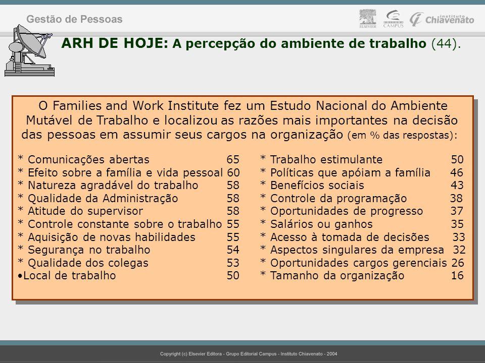 ARH DE HOJE: A percepção do ambiente de trabalho (44). O Families and Work Institute fez um Estudo Nacional do Ambiente Mutável de Trabalho e localizo