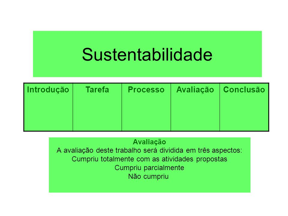 Sustentabilidade Avaliação A avaliação deste trabalho será dividida em três aspectos: Cumpriu totalmente com as atividades propostas Cumpriu parcialme