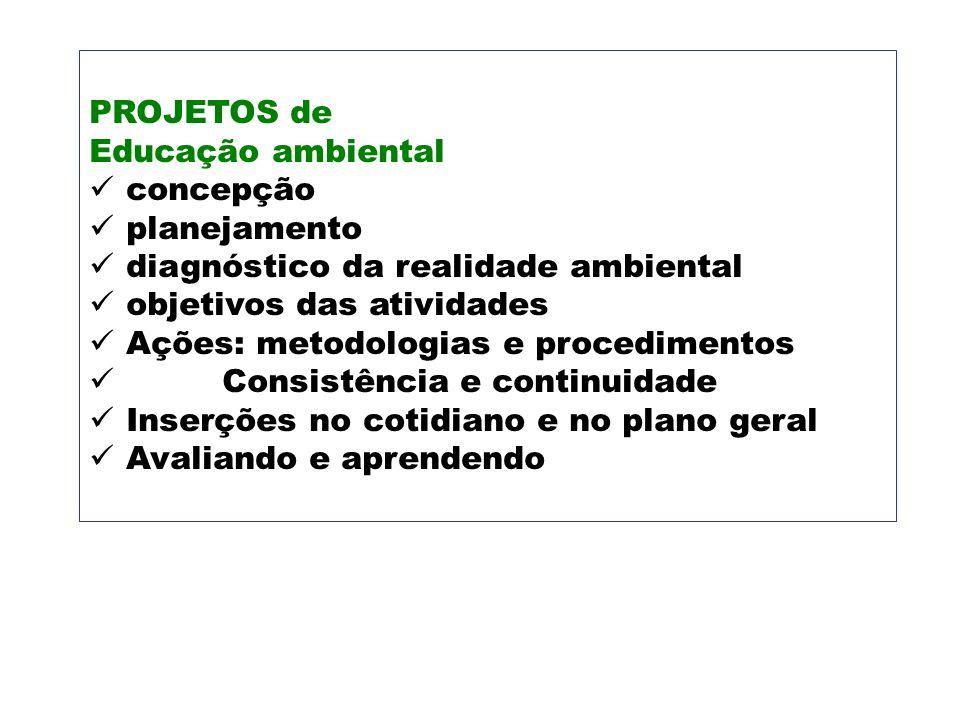 PROJETOS de Educação ambiental concepção planejamento diagnóstico da realidade ambiental objetivos das atividades Ações: metodologias e procedimentos