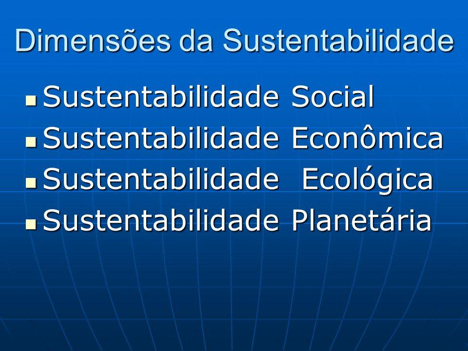 Dimensões da Sustentabilidade Sustentabilidade Social Sustentabilidade Social Sustentabilidade Econômica Sustentabilidade Econômica Sustentabilidade E