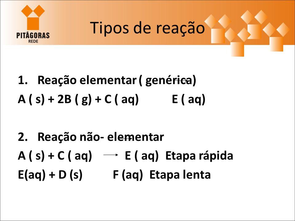 Tipos de reação 1.Reação elementar ( genérica) A ( s) + 2B ( g) + C ( aq) E ( aq) 2.Reação não- elementar A ( s) + C ( aq) E ( aq)Etapa rápida E(aq) +