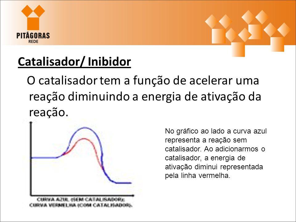 Catalisador/ Inibidor O catalisador tem a função de acelerar uma reação diminuindo a energia de ativação da reação. No gráfico ao lado a curva azul re