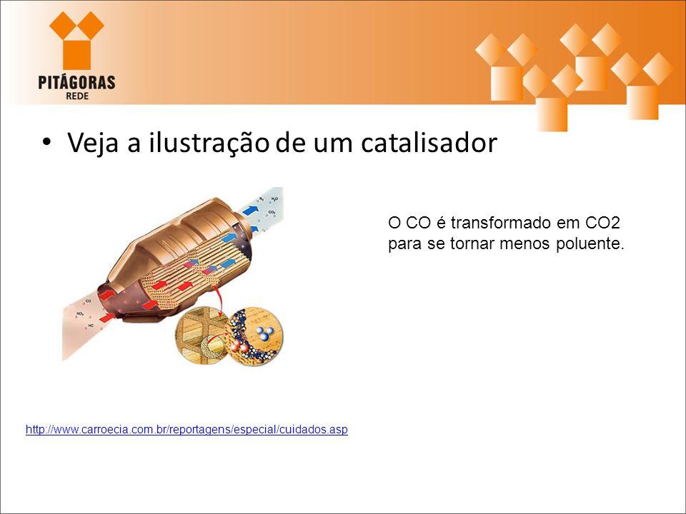 Veja a ilustração de um catalisador http://www.carroecia.com.br/reportagens/especial/cuidados.asp O CO é transformado em CO2 para se tornar menos polu