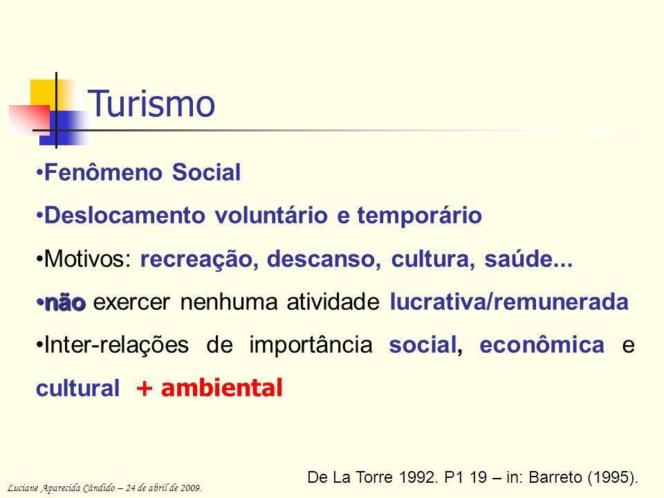 Fenômeno do Turismo Social Comunidade Costumes Tradições CulturalEconômicoAmbiental Comércio em Geral Espaço Natural e Construído Luciane Aparecida Cândido – 24 de abril de 2009.