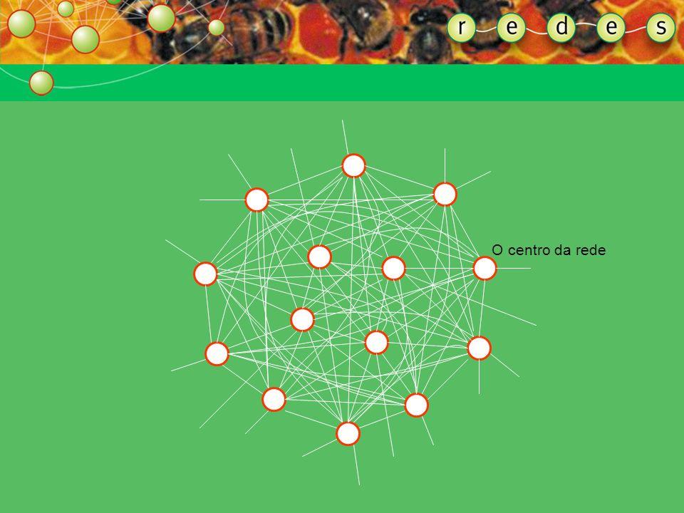 Uma rede não comporta centro porque cada ponto conectado pelo emaranhado de linhas pode vir a ser o centro da rede num determinado instante. ENTENDEND