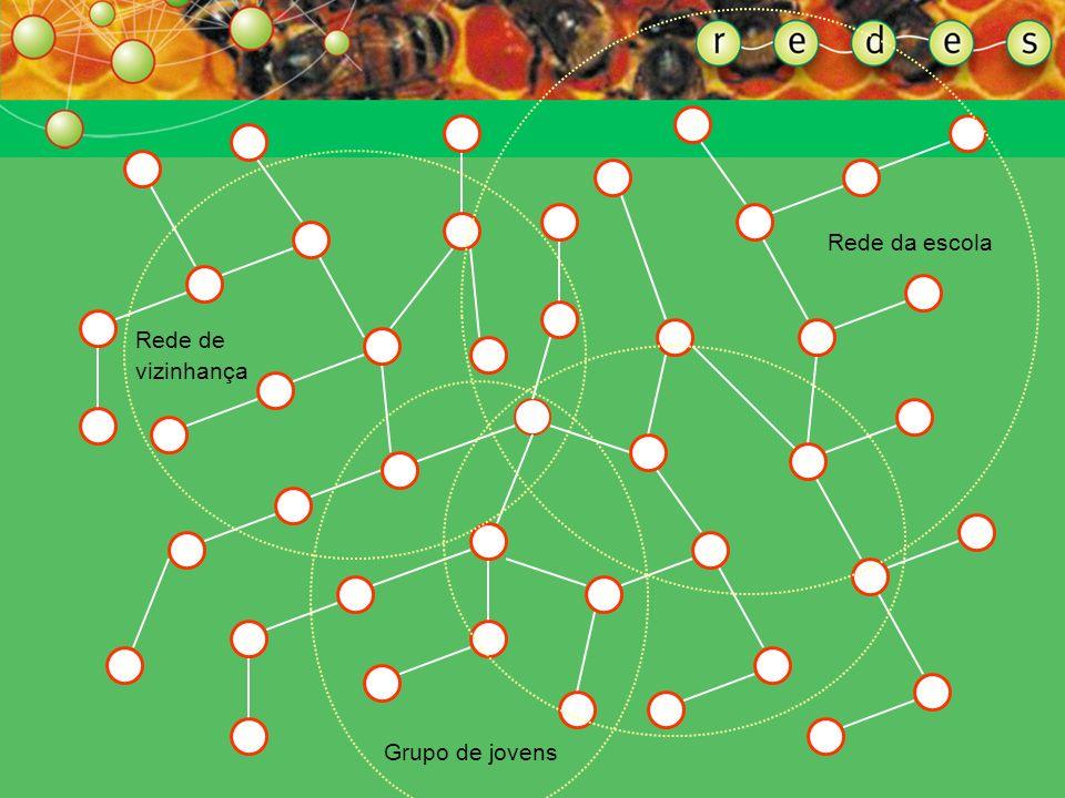 Uma rede pode ter muitos níveis, camadas, círculos, dimensões. Redes não têm centro, portanto também não tem periferias. As redes se interpenetram e s