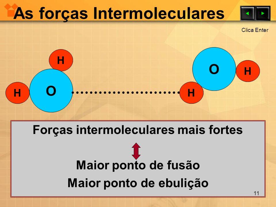 As forças Intermoleculares Forças intermoleculares mais fortes Maior ponto de fusão Maior ponto de ebulição 11 O H H O H H Clica Enter