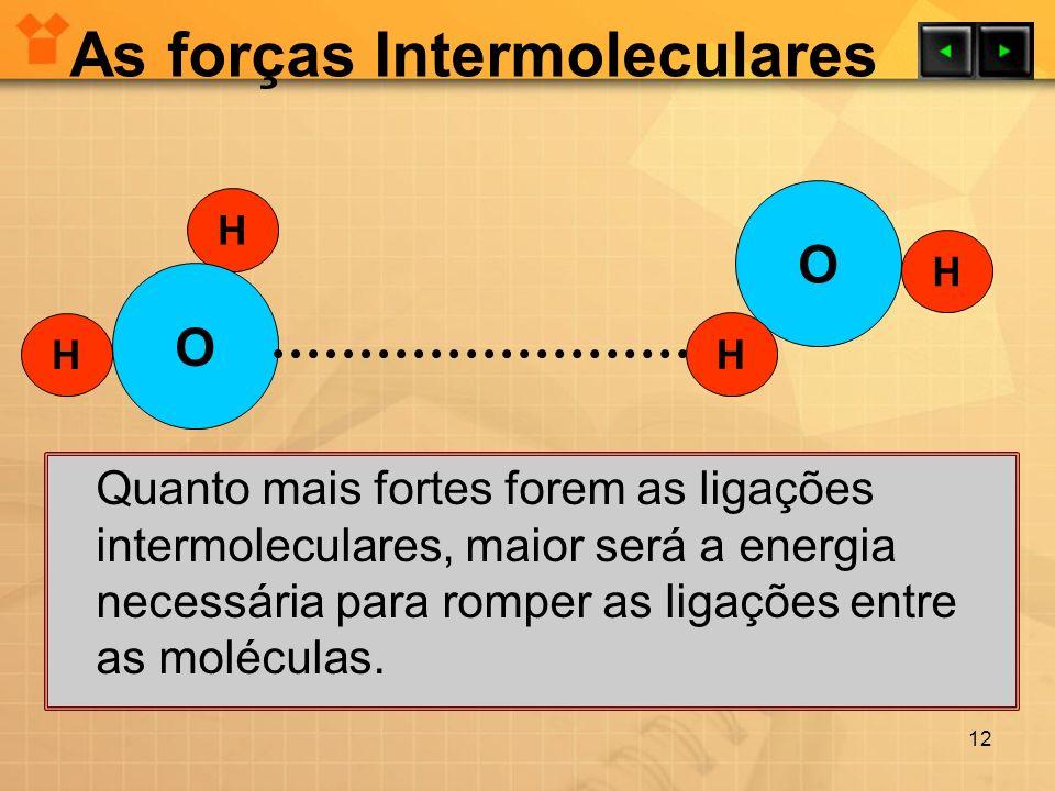 As forças Intermoleculares Quanto mais fortes forem as ligações intermoleculares, maior será a energia necessária para romper as ligações entre as mol