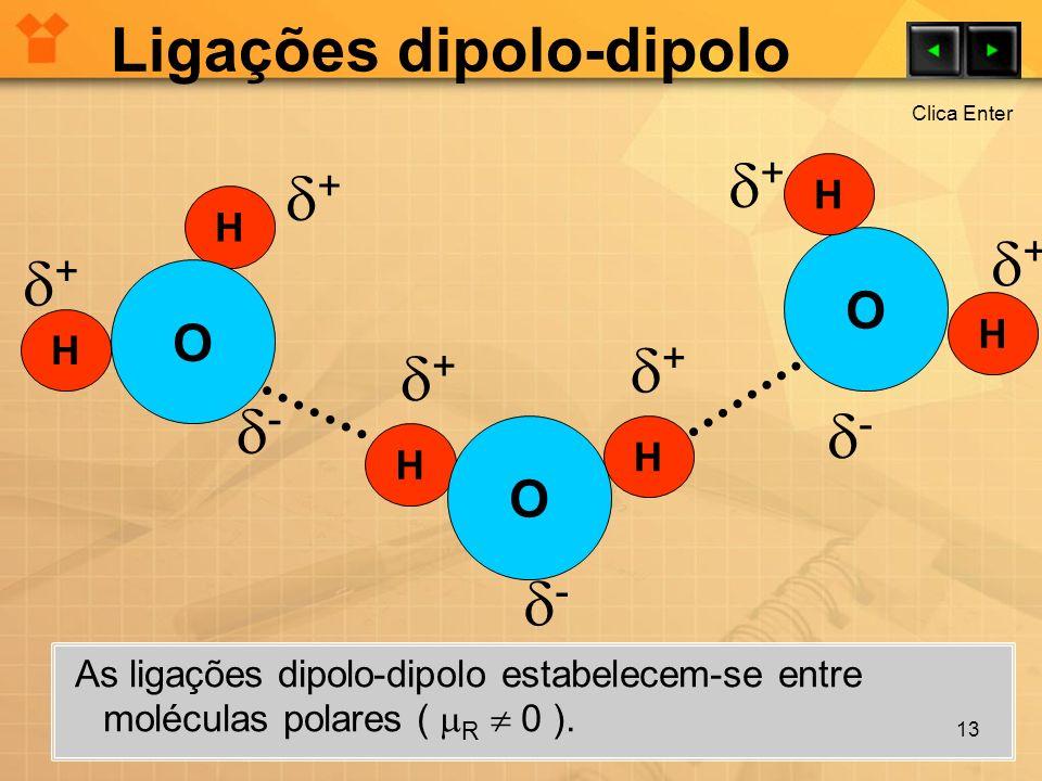 Ligações dipolo-dipolo As ligações dipolo-dipolo estabelecem-se entre moléculas polares ( R 0 ). 13 O H H H H O O H H + - + + + + + - - Clica Enter