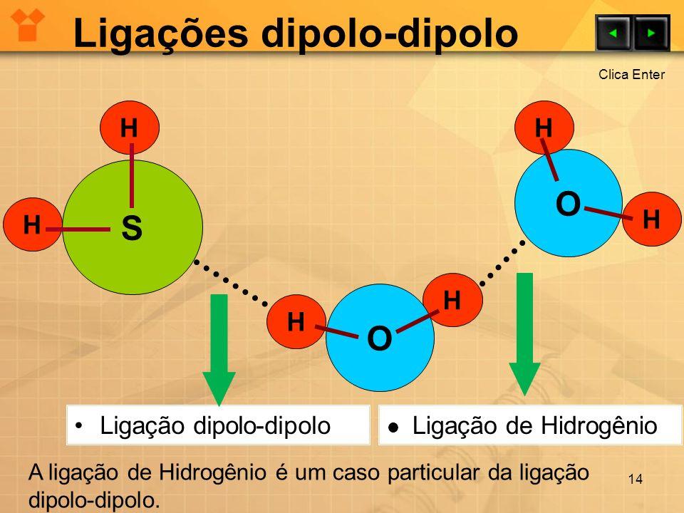 Ligações dipolo-dipolo Ligação dipolo-dipolo 14 O H H H H O S H H Ligação de Hidrogênio Clica Enter A ligação de Hidrogênio é um caso particular da li