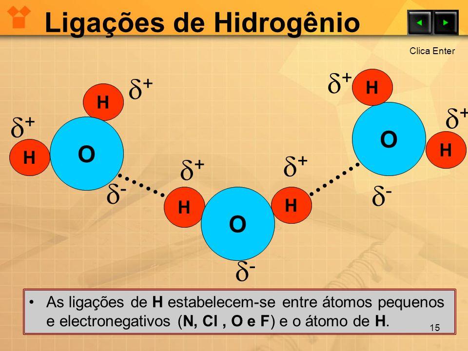 Ligações de Hidrogênio As ligações de H estabelecem-se entre átomos pequenos e electronegativos (N, Cl, O e F) e o átomo de H. 15 O H H H H O O H H +