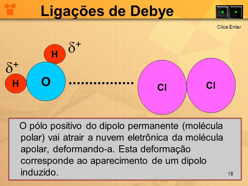 Ligações de Debye O pólo positivo do dipolo permanente (molécula polar) vai atrair a nuvem eletrônica da molécula apolar, deformando-a. Esta deformaçã