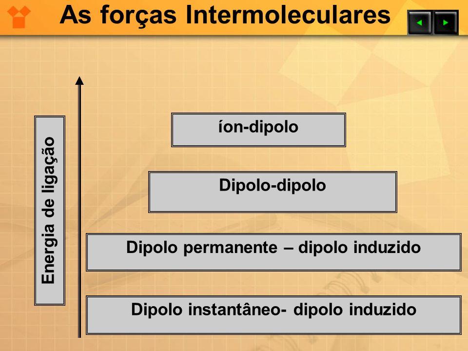 As forças Intermoleculares 24 íon-dipolo Dipolo permanente – dipolo induzido Dipolo-dipolo Dipolo instantâneo- dipolo induzido Energia de ligação