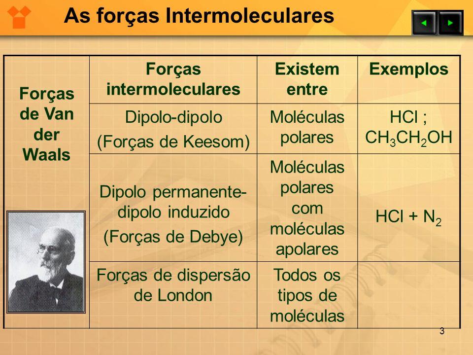 Forças de Van der Waals Forças intermoleculares Existem entre Exemplos Dipolo-dipolo (Forças de Keesom) Moléculas polares HCl ; CH 3 CH 2 OH Dipolo pe