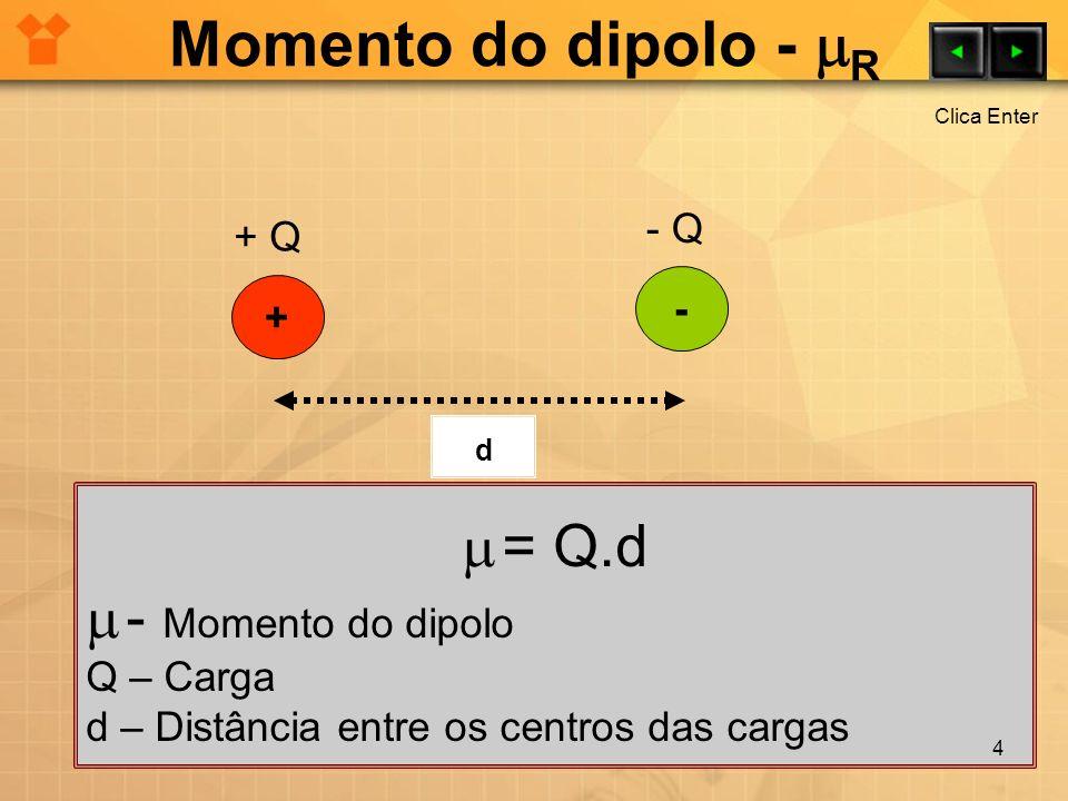 Momento do dipolo - R = Q.d - Momento do dipolo Q – Carga d – Distância entre os centros das cargas 4 + - d + Q - Q Clica Enter