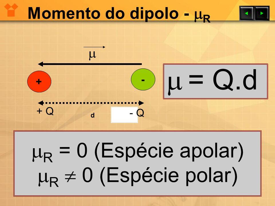 Momento do dipolo - R = Q.d 5 + - d + Q - Q R = 0 (Espécie apolar) R 0 (Espécie polar)