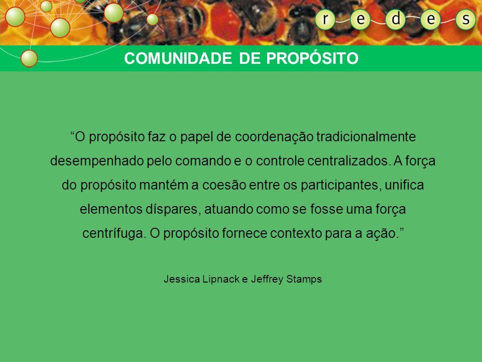 COMUNIDADE DE PROPÓSITO Participar de uma rede implica compartilhar os mesmos propósitos e os mesmos valores comungados pelos demais integrantes da re