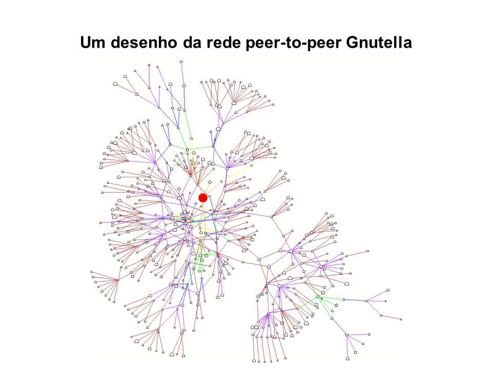 Mapa dos links no espaço virtual da Web