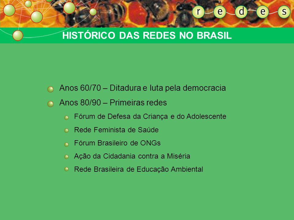 AS REDES DA SOCIEDADE CIVIL Mobilizações de Seattle, Praga, Gênova Fórum Social Mundial (Porto Alegre) A rede como estrutura de organização da ação de