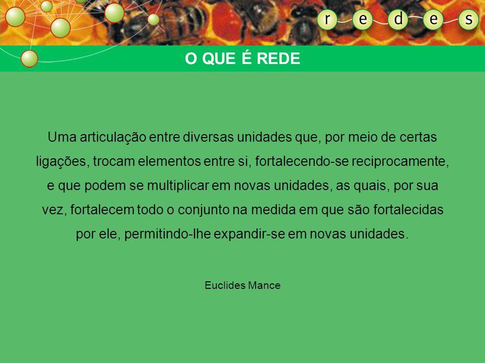 HISTÓRICO DAS REDES NO BRASIL Anos 90/2000 Rede de Informações para o Terceiro Setor – RITS Rede Mulheres no Rádio Fóruns ONG/Aids Redes estaduais de