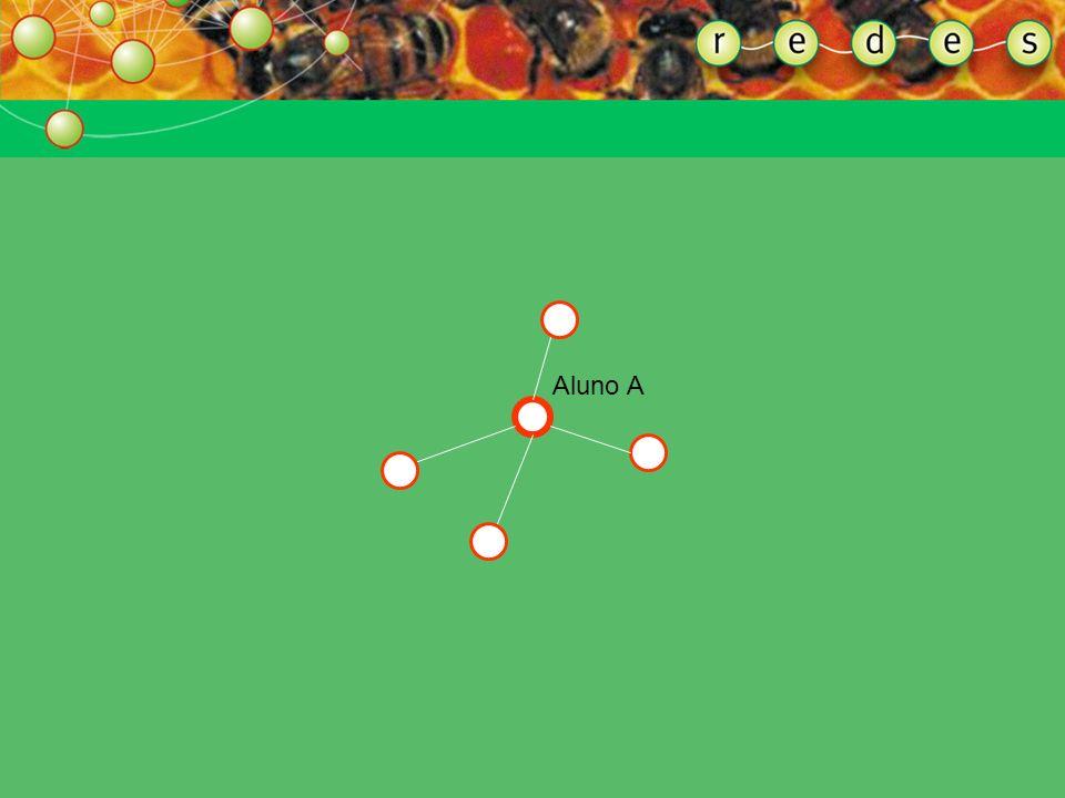 Cada ponto, ao estabelecer uma conexão, amplia os limites da rede. Ao fazê-lo, permite o estabelecimento de novas conexões com outros pontos, que, com