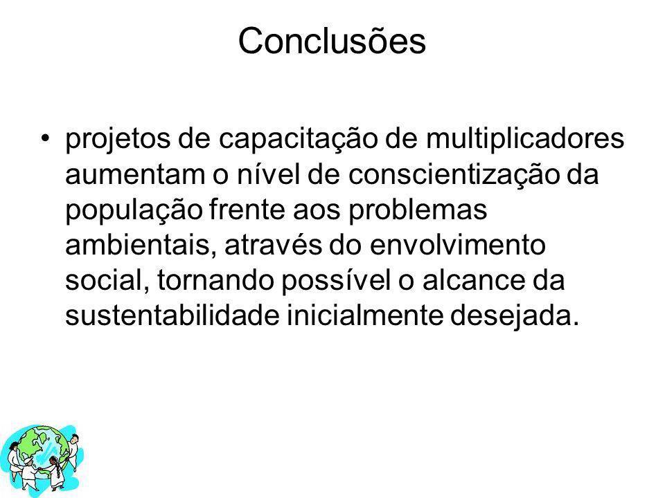 Conclusões projetos de capacitação de multiplicadores aumentam o nível de conscientização da população frente aos problemas ambientais, através do env