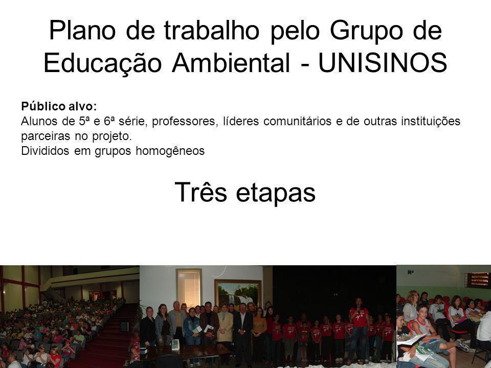 Plano de trabalho pelo Grupo de Educação Ambiental - UNISINOS Público alvo: Alunos de 5ª e 6ª série, professores, líderes comunitários e de outras ins