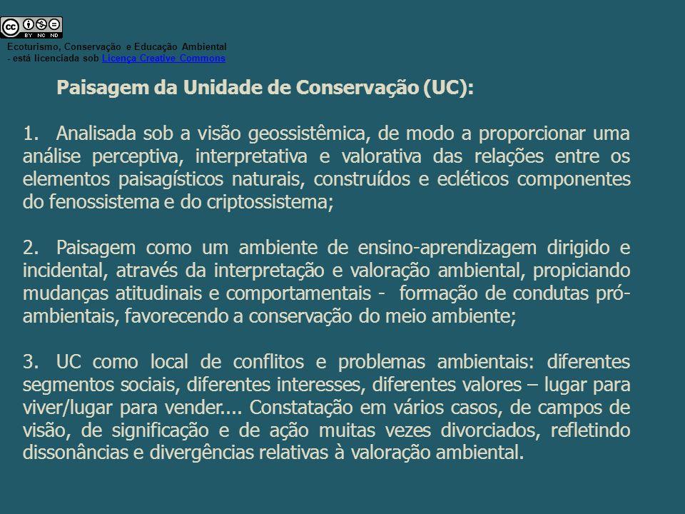 Paisagem da Unidade de Conservação (UC): 1.Analisada sob a visão geossistêmica, de modo a proporcionar uma análise perceptiva, interpretativa e valora
