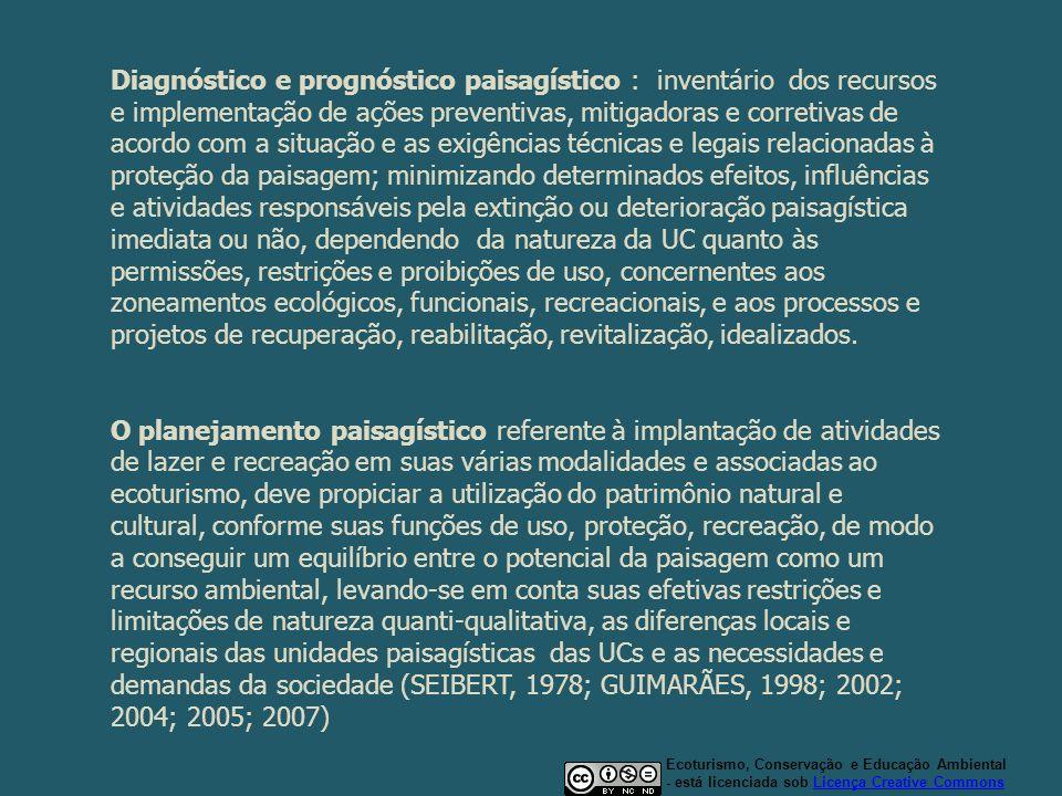 Diagnóstico e prognóstico paisagístico : inventário dos recursos e implementação de ações preventivas, mitigadoras e corretivas de acordo com a situaç