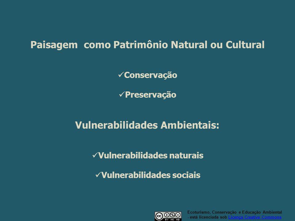Paisagem como Patrimônio Natural ou Cultural Conservação Preservação Vulnerabilidades Ambientais: Vulnerabilidades naturais Vulnerabilidades sociais E