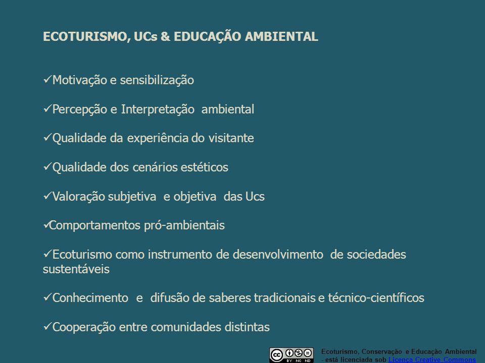ECOTURISMO, UCs & EDUCAÇÃO AMBIENTAL Motivação e sensibilização Percepção e Interpretação ambiental Qualidade da experiência do visitante Qualidade do