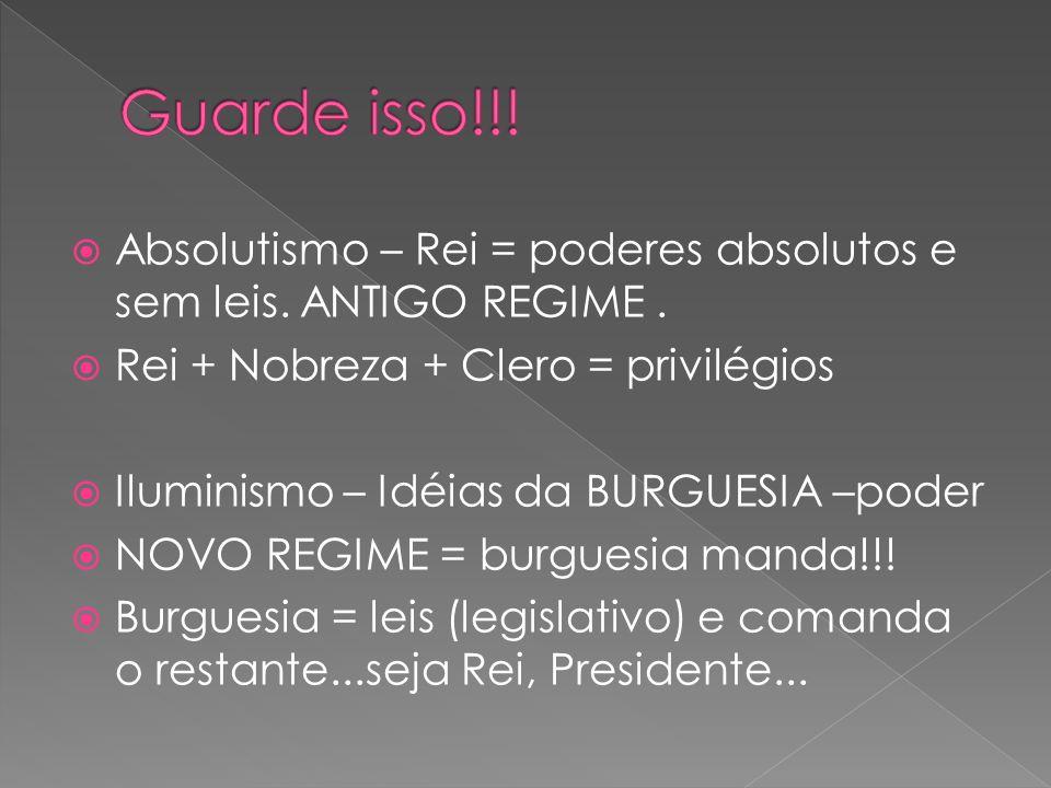 Absolutismo – Rei = poderes absolutos e sem leis. ANTIGO REGIME. Rei + Nobreza + Clero = privilégios Iluminismo – Idéias da BURGUESIA –poder NOVO REGI