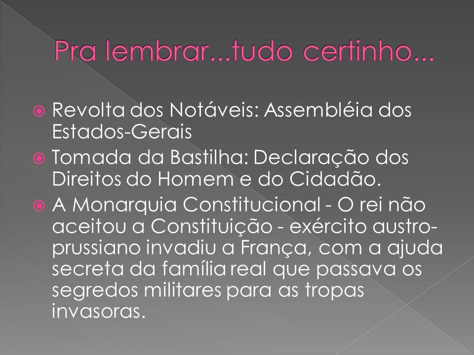 Revolta dos Notáveis: Assembléia dos Estados-Gerais Tomada da Bastilha: Declaração dos Direitos do Homem e do Cidadão. A Monarquia Constitucional - O