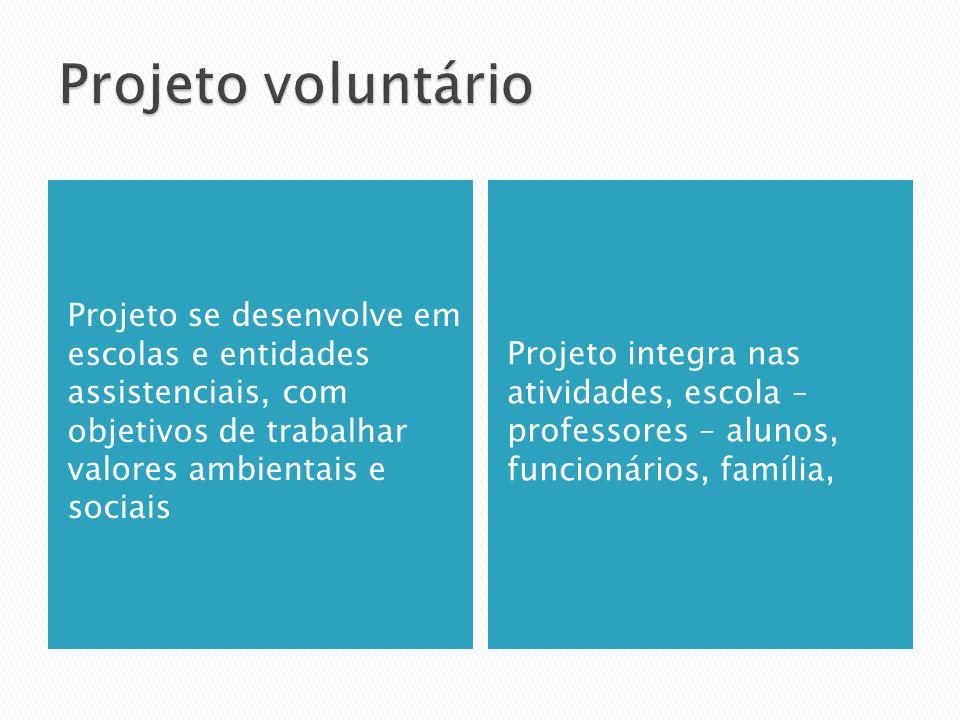 Projeto se desenvolve em escolas e entidades assistenciais, com objetivos de trabalhar valores ambientais e sociais Projeto integra nas atividades, escola – professores – alunos, funcionários, família,