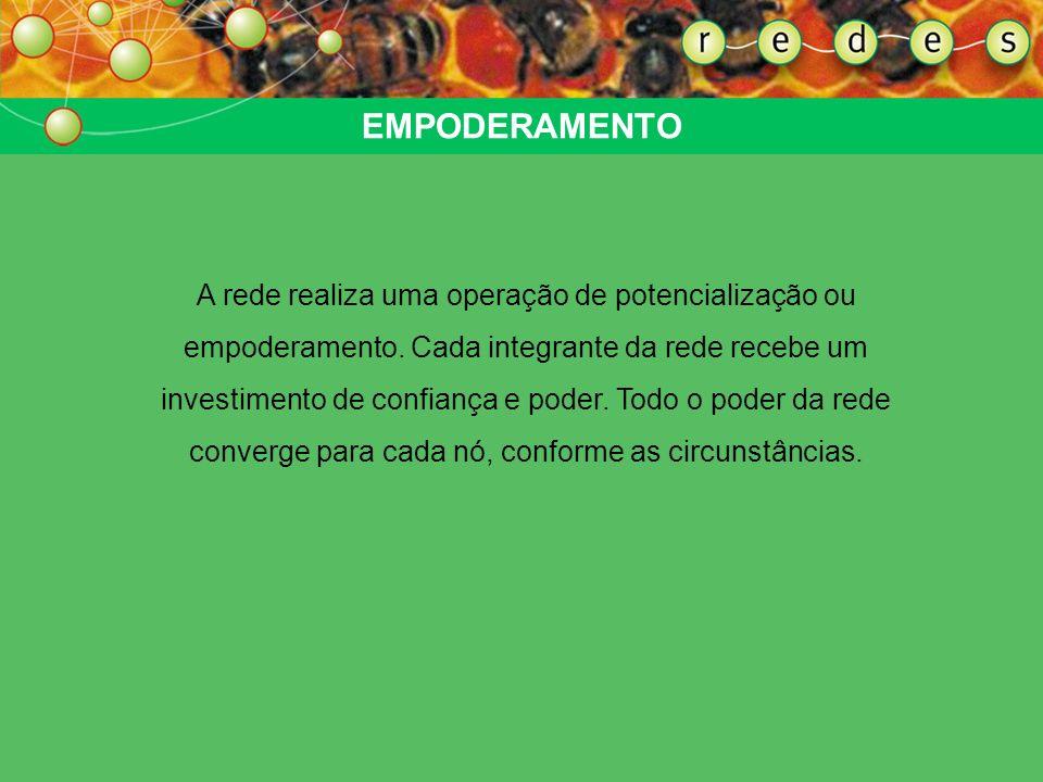 EMPODERAMENTO A rede realiza uma operação de potencialização ou empoderamento. Cada integrante da rede recebe um investimento de confiança e poder. To