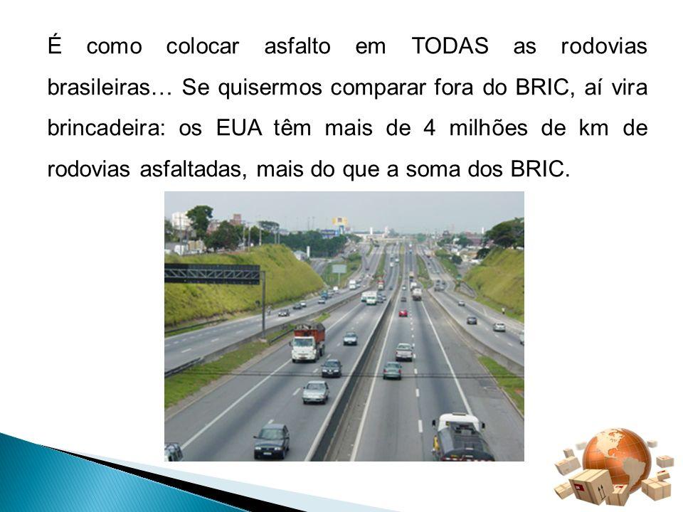 É como colocar asfalto em TODAS as rodovias brasileiras… Se quisermos comparar fora do BRIC, aí vira brincadeira: os EUA têm mais de 4 milhões de km d