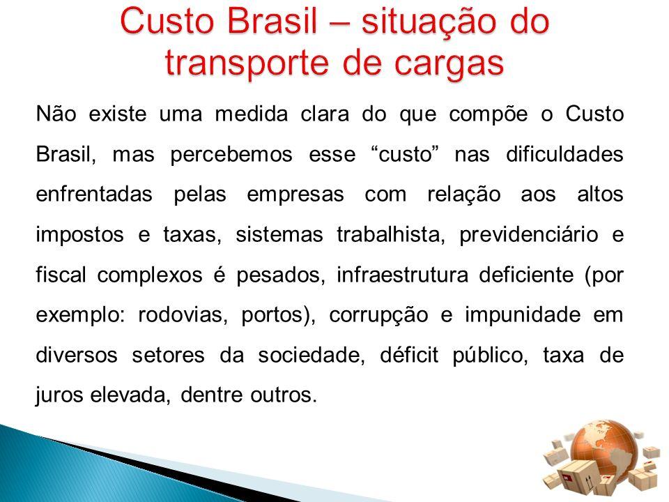 Não existe uma medida clara do que compõe o Custo Brasil, mas percebemos esse custo nas dificuldades enfrentadas pelas empresas com relação aos altos