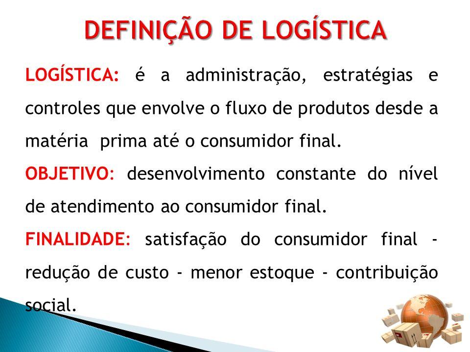 LOGÍSTICA: é a administração, estratégias e controles que envolve o fluxo de produtos desde a matéria prima até o consumidor final. OBJETIVO: desenvol