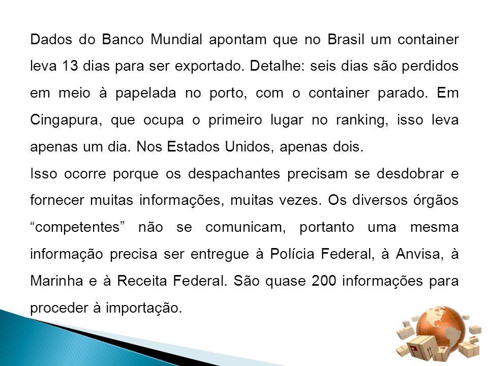 Dados do Banco Mundial apontam que no Brasil um container leva 13 dias para ser exportado. Detalhe: seis dias são perdidos em meio à papelada no porto