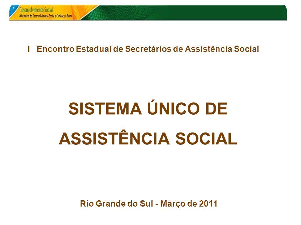 I Encontro Estadual de Secretários de Assistência Social Rio Grande do Sul - Março de 2011 SISTEMA ÚNICO DE ASSISTÊNCIA SOCIAL