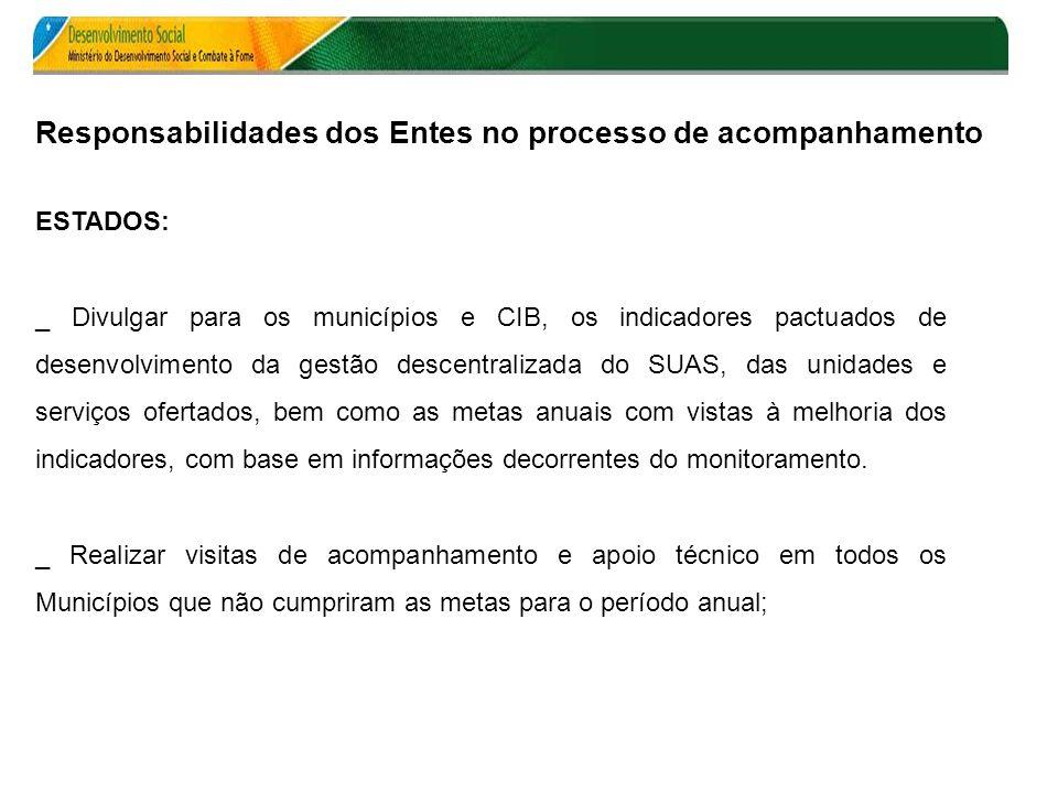 ESTADOS: _ Divulgar para os municípios e CIB, os indicadores pactuados de desenvolvimento da gestão descentralizada do SUAS, das unidades e serviços o