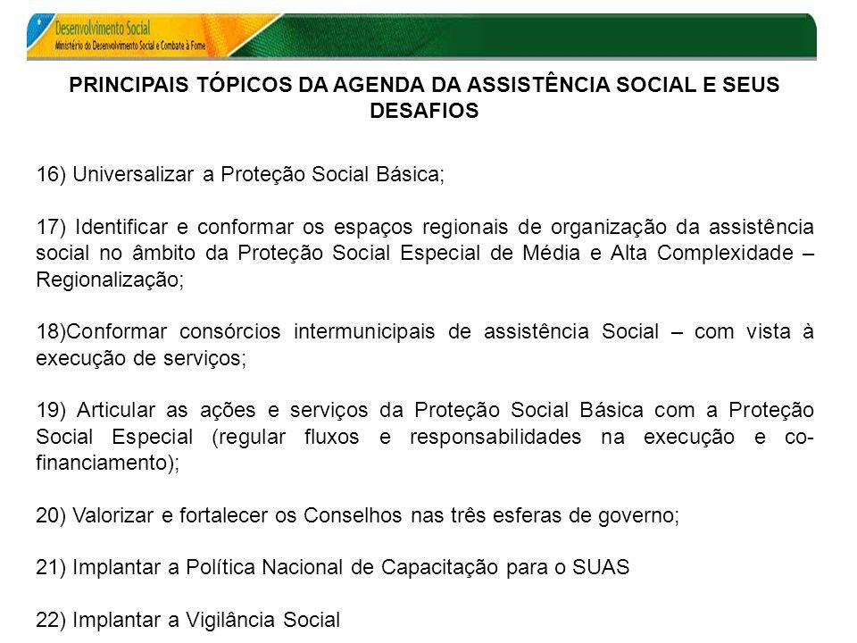 16) Universalizar a Proteção Social Básica; 17) Identificar e conformar os espaços regionais de organização da assistência social no âmbito da Proteçã